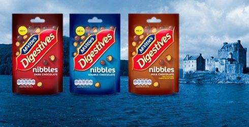Digestive Nibbles